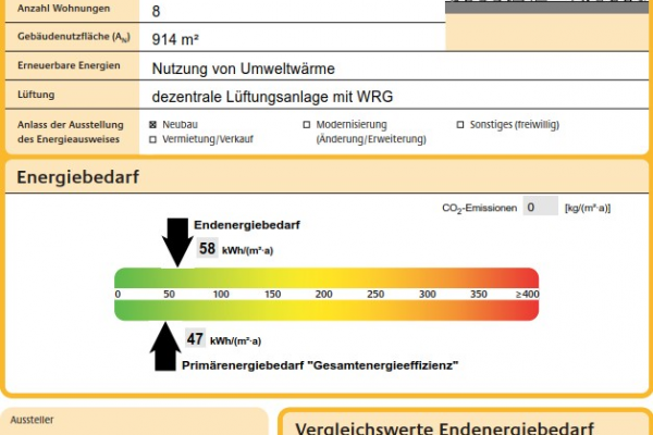 Energieausweis Haus 1
